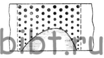 Технології згинання і правки металу. Виправлення листового металу як випрямити зігнуте товсте залізо