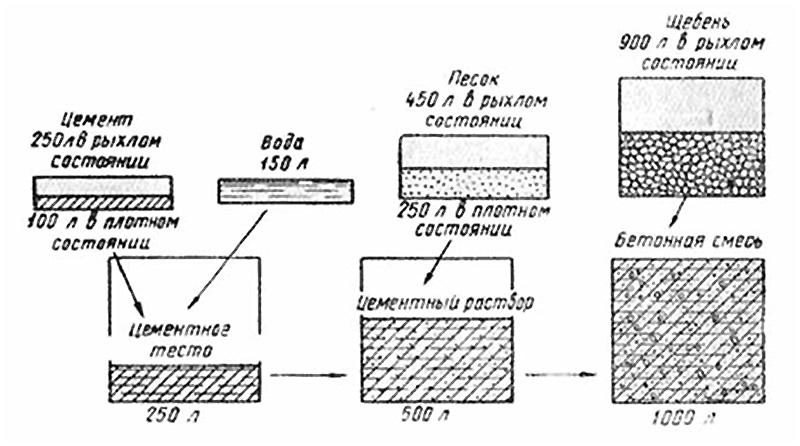 Теоретическая масса швеллера. Погонный вес швеллера — расчет и зависимость