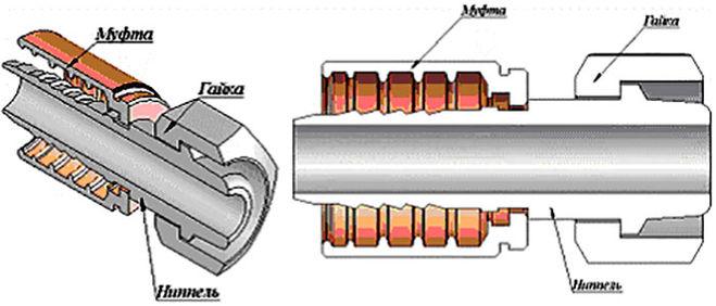 Хомут з товстого дроту. Дротяний хомут як найпростіший спосіб зєднання шлангів