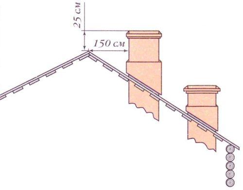 Самодельные замки, которые воры даже не пытаются вскрывать. Как сделать дверной замок самодельное устройство на дверь в подъезд
