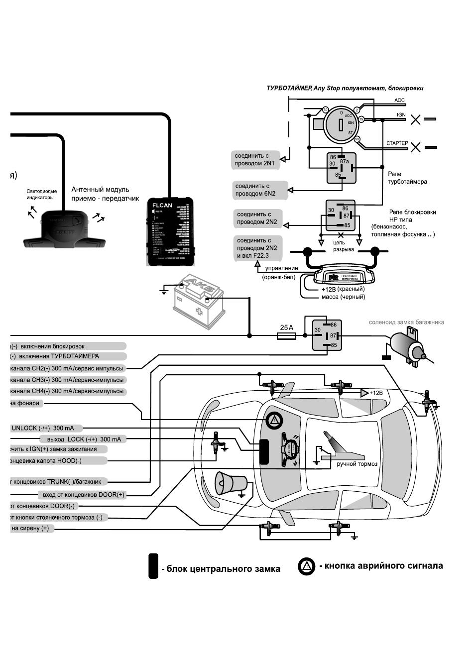 Сигналізації на авто з gsm і gps. Сигналізації на авто з gsm і gps основні параметри, які варто враховувати при виборі