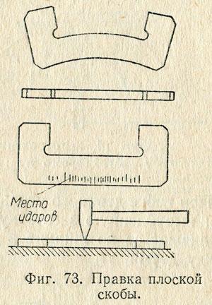 Ручна правка листового металу. Сутність, призначення і способи правки металу; інструменти, пристосування і матеріали, що застосовуються при правці; основні правила виконання робіт при правці плита для правки металу в слюсарних робіт