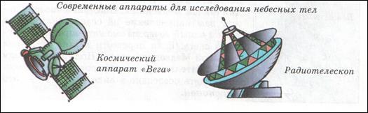 Для всіх і про все. Що таке астролябії? астролябія: фото дивитися що таке астролябія в інших словниках