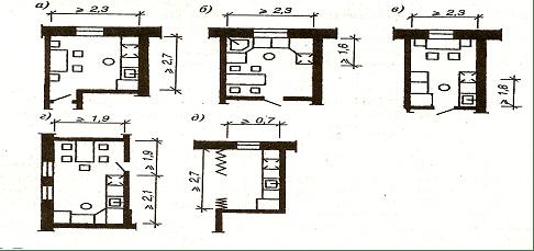 Модернізовані будинки. Модернізація системи опалення будинку: суть заходів