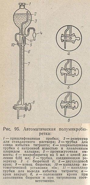 Бюретки призначення. Бюретка - що це таке і для чого використовується? дивитися що таке бюретка в інших словниках