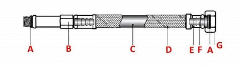 Зєднати поливальний шланг з краном. Підключення шланга для поливу