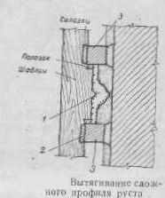 Витягування тяг: відомості про архітектурні обломи. Способи виконання тяг, падуг, кутів тяга на фасаді будівлі