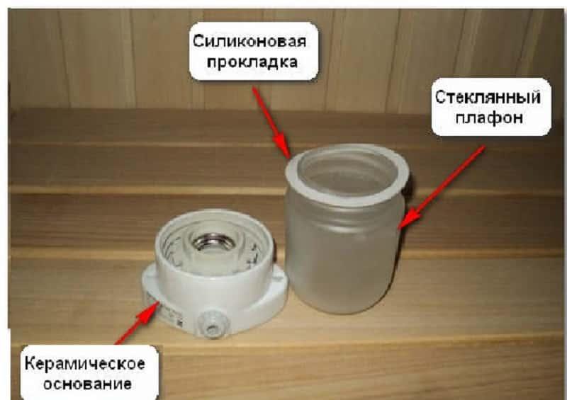 Електрообладнання лазні та сауни. Проводка в лазні: електричні прилади, вибір кабелю, правила монтажу