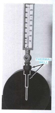 Влаштований термометр. Ртуть