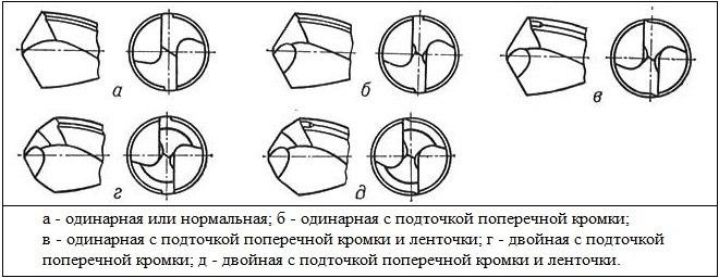 Герметизація міжпанельних швів-технологія і матеріали. Мастика для герметизації міжпанельних швів ніж замазують міжпанельні шви
