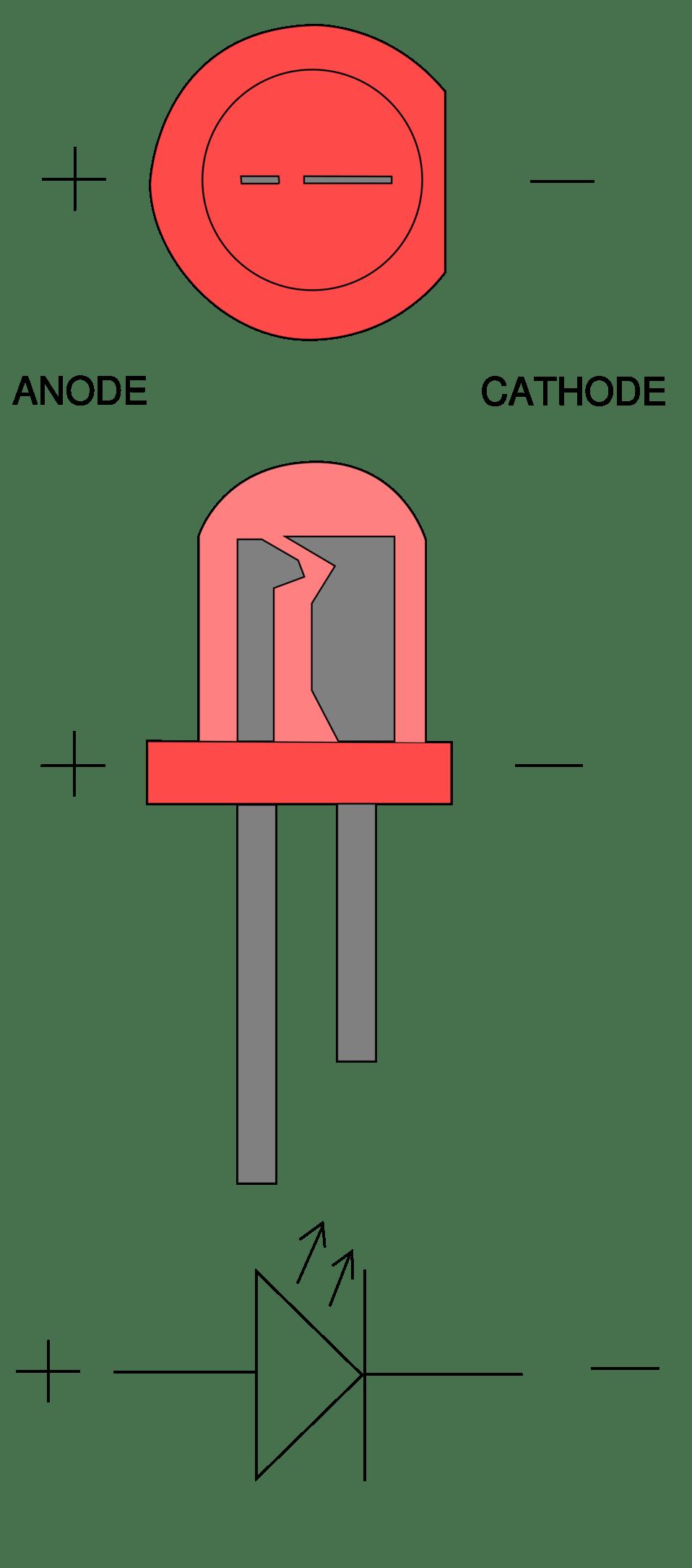Схема принципу роботи приладу виявлення пустот. Принцип роботи і використання георадара