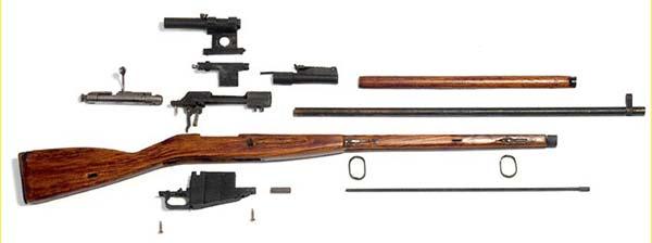 Трилінійна гвинтівка. Безперебійна гвинтівка мосіна - все той же фатальний калібр